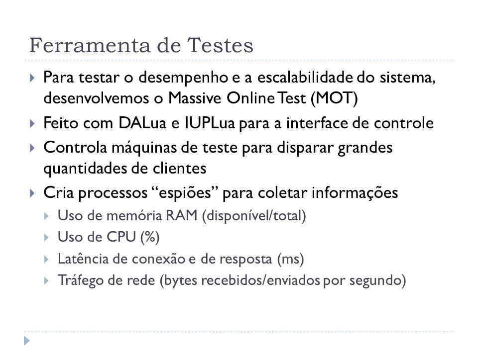 Ferramenta de Testes Para testar o desempenho e a escalabilidade do sistema, desenvolvemos o Massive Online Test (MOT) Feito com DALua e IUPLua para a