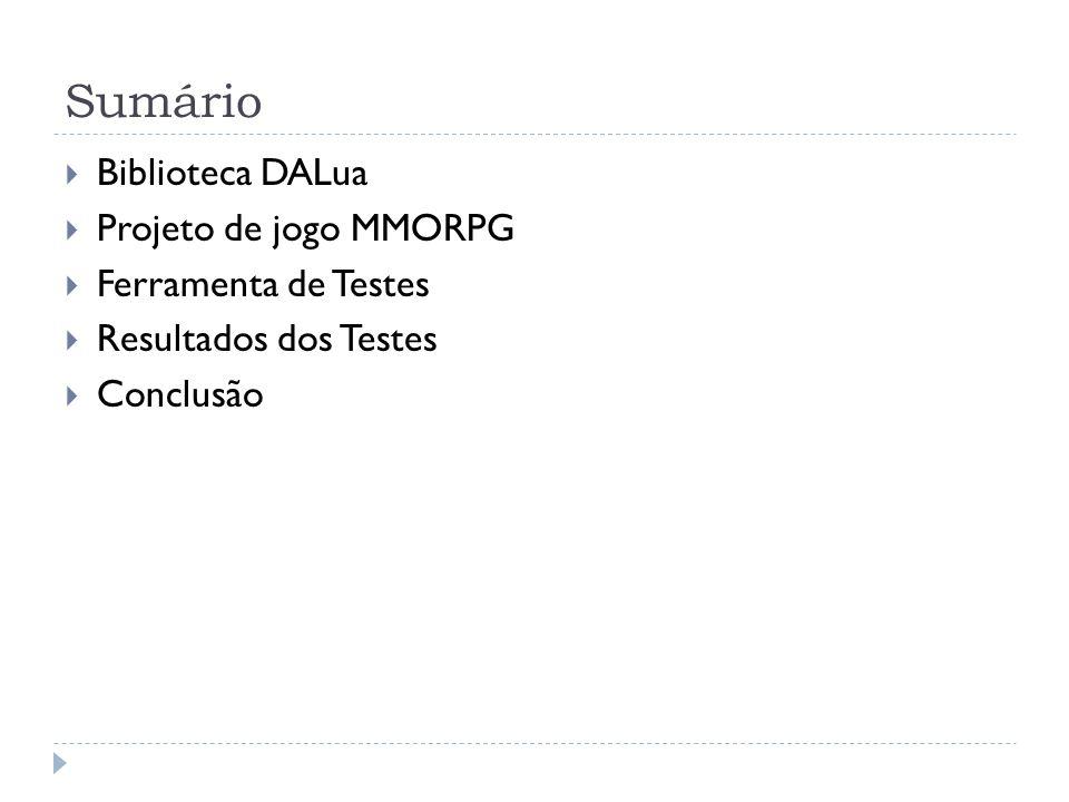 Biblioteca DALua Camada de abstração sobre o ALua 6.0 ALua: sistema de comunicação assíncrona entre processos Fornece várias facilidades para a implementação de sistemas distribuídos Contém módulos especializados: dalua dalua.app dalua.causal dalua.events dalua.mutex dalua.timer dalua.total