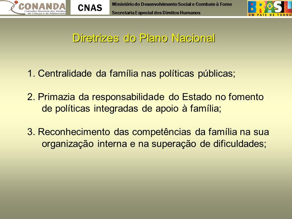 Ministério do Desenvolvimento Social e Combate à Fome Secretaria Especial dos Direitos Humanos CNAS Diretrizes do Plano Nacional 1. Centralidade da fa