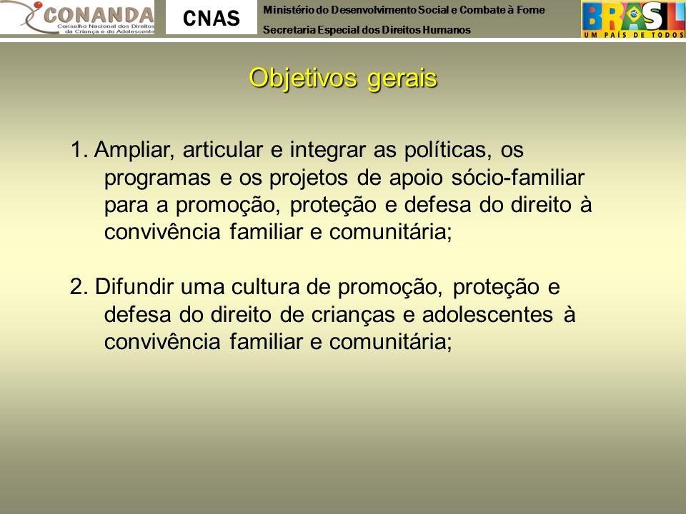 Ministério do Desenvolvimento Social e Combate à Fome Secretaria Especial dos Direitos Humanos CNAS Objetivos gerais 1. Ampliar, articular e integrar