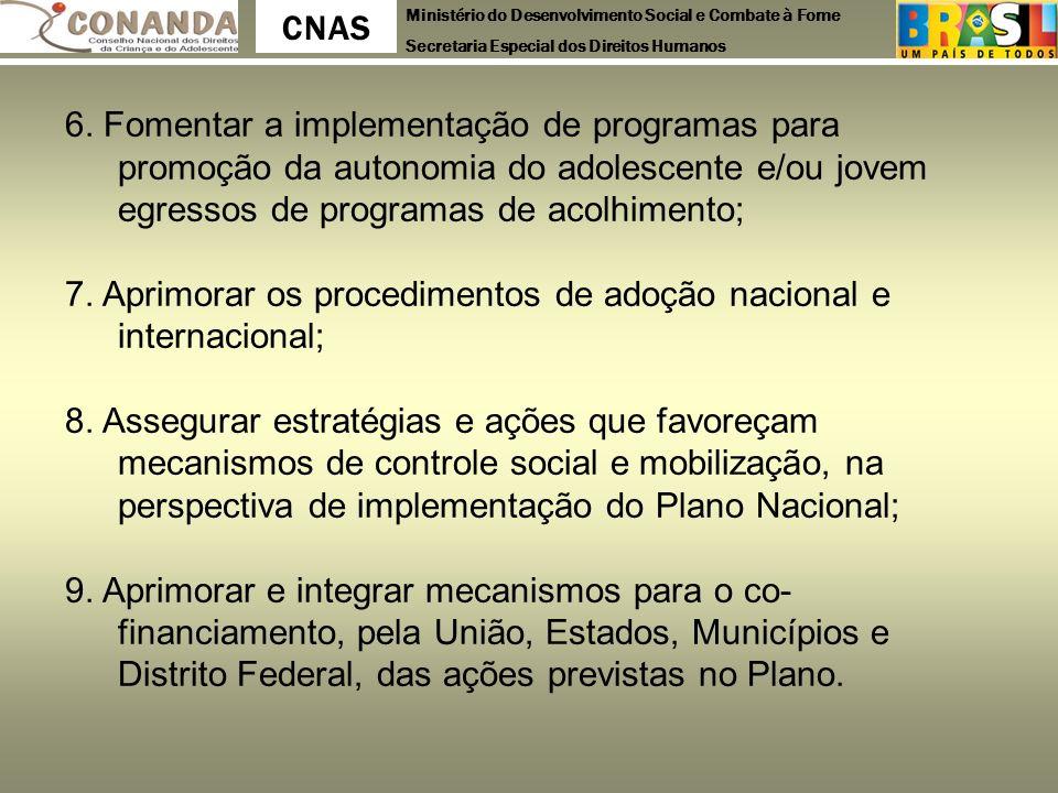 Ministério do Desenvolvimento Social e Combate à Fome Secretaria Especial dos Direitos Humanos CNAS 6. Fomentar a implementação de programas para prom