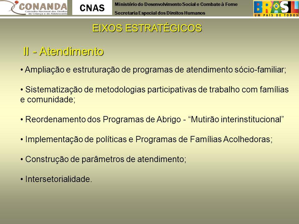 Ministério do Desenvolvimento Social e Combate à Fome Secretaria Especial dos Direitos Humanos CNAS EIXOS ESTRATÉGICOS II - Atendimento Ampliação e es