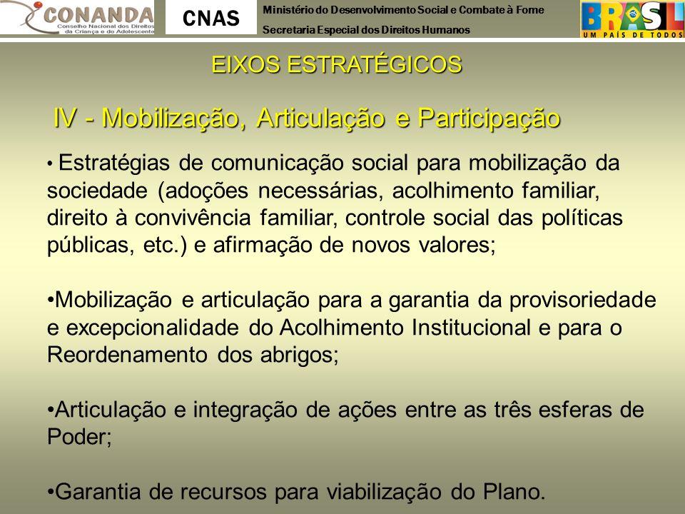 Ministério do Desenvolvimento Social e Combate à Fome Secretaria Especial dos Direitos Humanos CNAS EIXOS ESTRATÉGICOS IV - Mobilização, Articulação e
