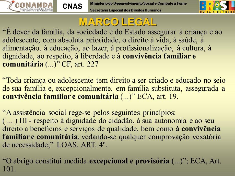 Ministério do Desenvolvimento Social e Combate à Fome Secretaria Especial dos Direitos Humanos CNAS MARCO LEGAL É dever da família, da sociedade e do