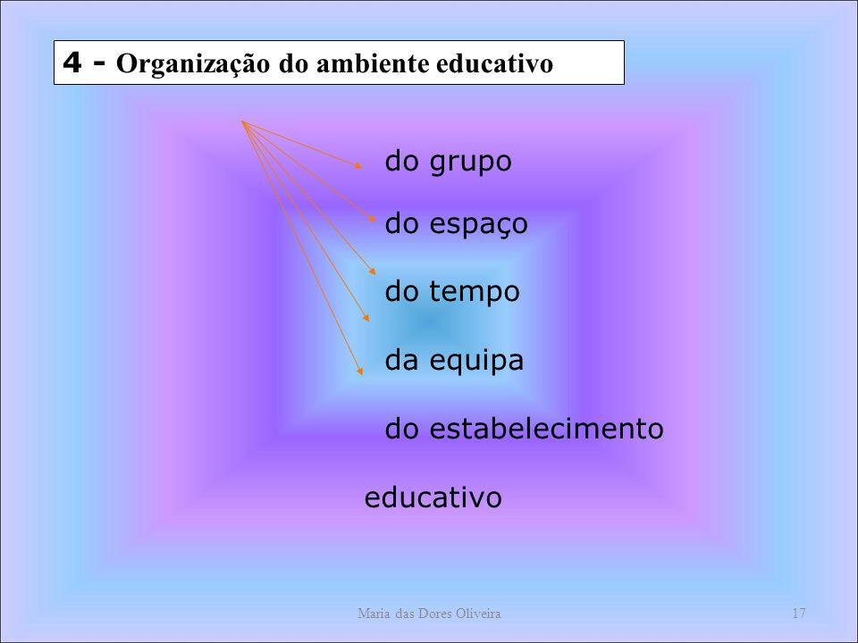 Maria das Dores Oliveira17 4 - Organização do ambiente educativo do grupo do espaço do tempo da equipa do estabelecimento educativo