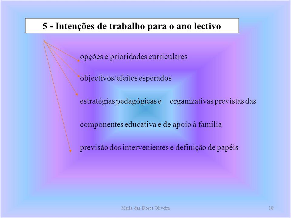 Maria das Dores Oliveira18 5 - Intenções de trabalho para o ano lectivo opções e prioridades curriculares objectivos/efeitos esperados estratégias pedagógicas e organizativas previstas das componentes educativa e de apoio à família previsão dos intervenientes e definição de papéis
