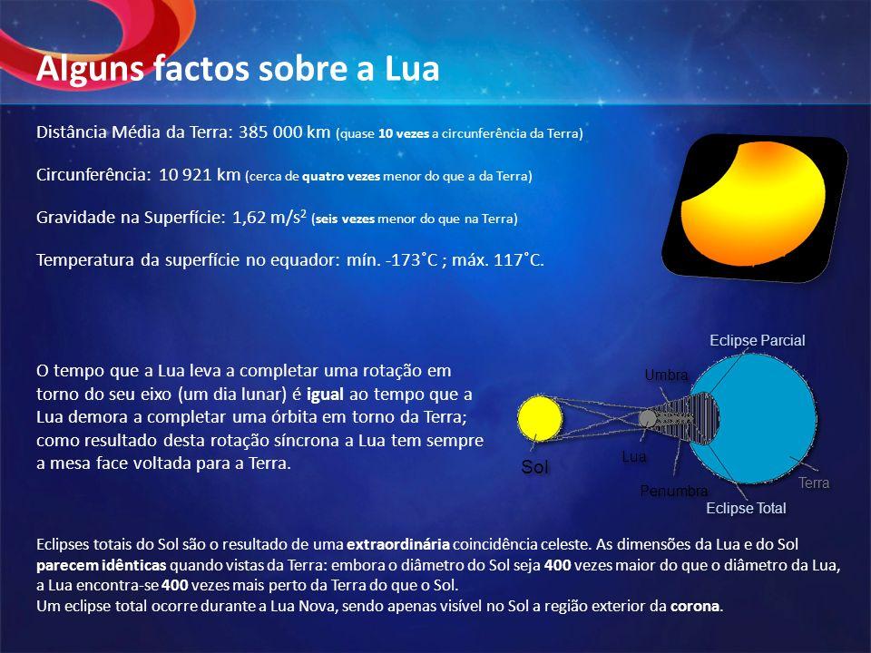 Distância Média da Terra: 385 000 km (quase 10 vezes a circunferência da Terra) Circunferência: 10 921 km (cerca de quatro vezes menor do que a da Ter