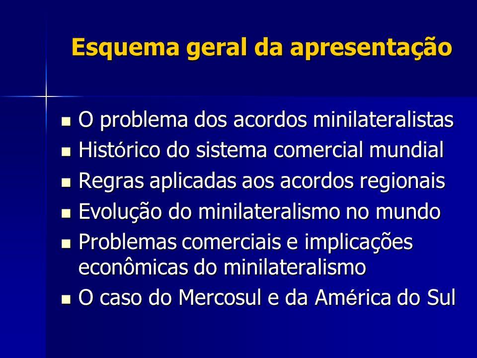 Esquema geral da apresentação O problema dos acordos minilateralistas O problema dos acordos minilateralistas Hist ó rico do sistema comercial mundial