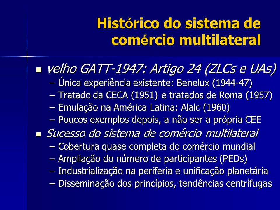 Hist ó rico do sistema de com é rcio multilateral velho GATT-1947: Artigo 24 (ZLCs e UAs) velho GATT-1947: Artigo 24 (ZLCs e UAs) –Única experiência e
