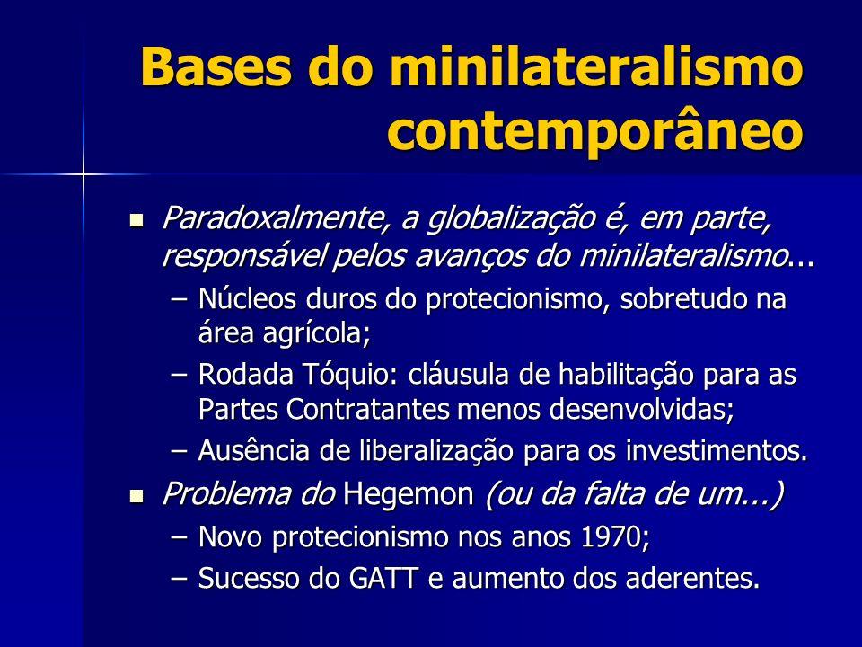 Bases do minilateralismo contemporâneo Paradoxalmente, a globalização é, em parte, responsável pelos avanços do minilateralismo... Paradoxalmente, a g