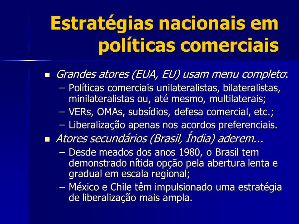 Estratégias nacionais em políticas comerciais Grandes atores (EUA, EU) usam menu completo: Grandes atores (EUA, EU) usam menu completo: –Políticas com