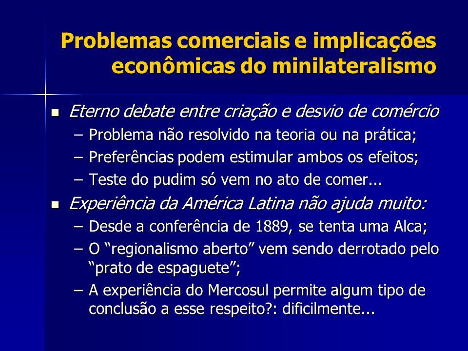 Problemas comerciais e implicações econômicas do minilateralismo Eterno debate entre criação e desvio de comércio Eterno debate entre criação e desvio