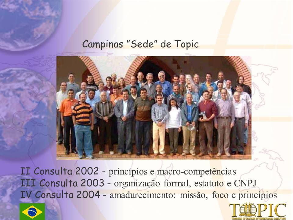 Campinas Sede de Topic II Consulta 2002 - princípios e macro-competências III Consulta 2003 - organização formal, estatuto e CNPJ IV Consulta 2004 - amadurecimento: missão, foco e princípios