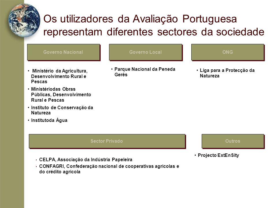 Os utilizadores da Avaliação Portuguesa representam diferentes sectores da sociedade Sector Privado CELPA, Associação da Indústria Papeleira CONFAGRI,