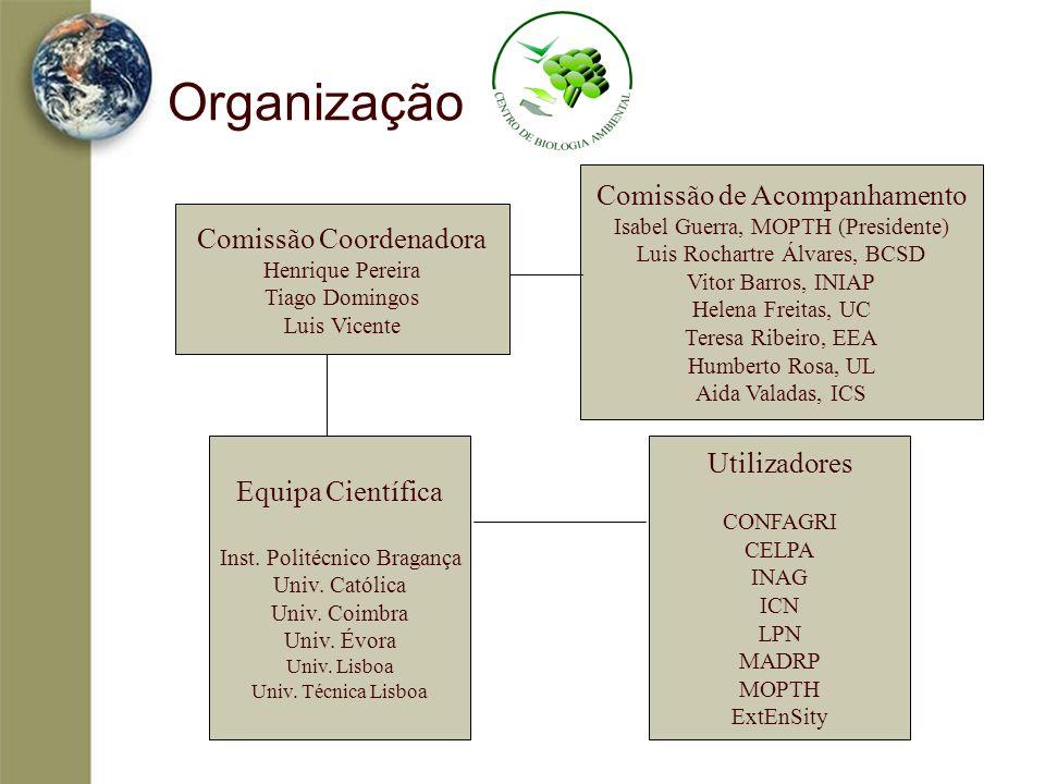Organização Equipa Científica Inst. Politécnico Bragança Univ. Católica Univ. Coimbra Univ. Évora Univ. Lisboa Univ. Técnica Lisboa Comissão Coordenad