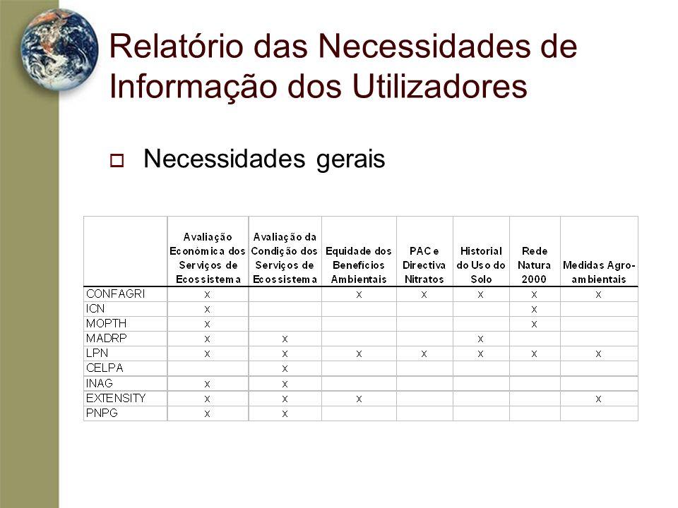 Relatório das Necessidades de Informação dos Utilizadores Necessidades gerais