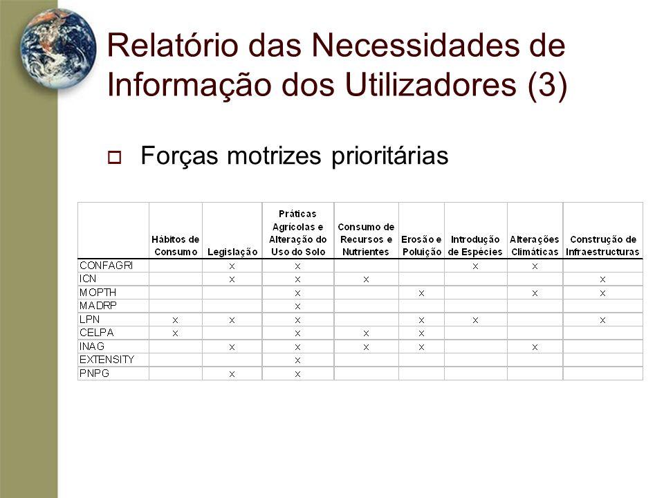 Relatório das Necessidades de Informação dos Utilizadores (3) Forças motrizes prioritárias