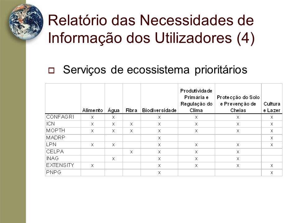 Relatório das Necessidades de Informação dos Utilizadores (4) Serviços de ecossistema prioritários