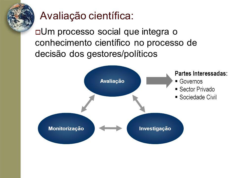 Avaliação científica: Um processo social que integra o conhecimento científico no processo de decisão dos gestores/políticos AvaliaçãoMonitorizaçãoInv