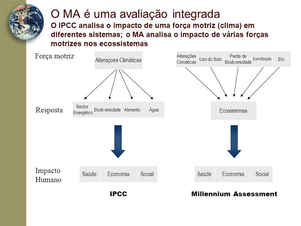 O MA é uma avaliação integrada O IPCC analisa o impacto de uma força motriz (clima) em diferentes sistemas; o MA analisa o impacto de várias forças mo