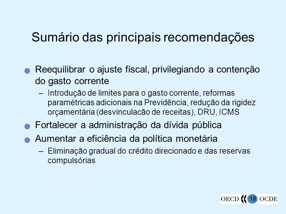 18 Sumário das principais recomendações Reequilibrar o ajuste fiscal, privilegiando a contenção do gasto corrente –Introdução de limites para o gasto