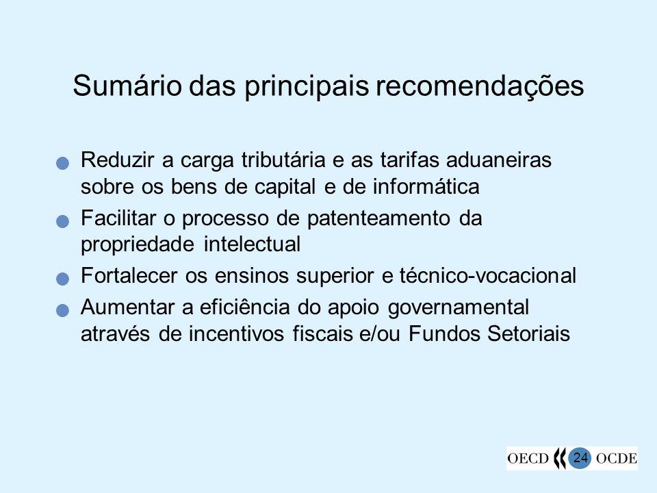 24 Sumário das principais recomendações Reduzir a carga tributária e as tarifas aduaneiras sobre os bens de capital e de informática Facilitar o proce