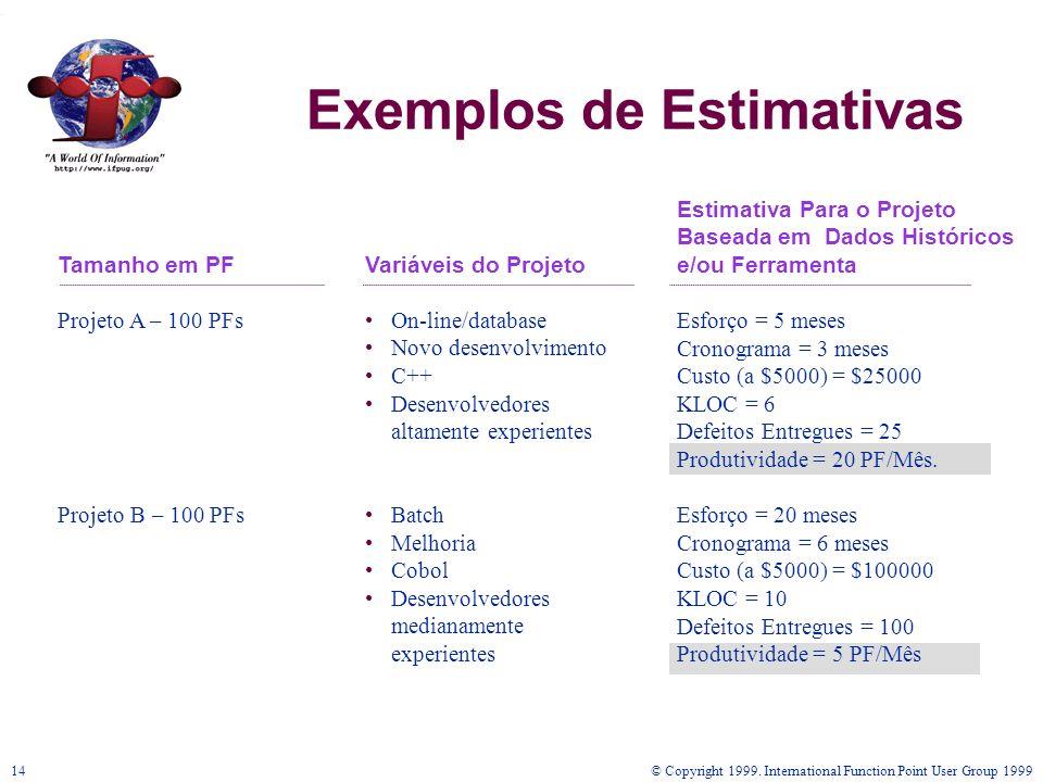 © Copyright 1999. International Function Point User Group 199914 Tamanho em PF Projeto A – 100 PFs Projeto B – 100 PFs Variáveis do Projeto On-line/da
