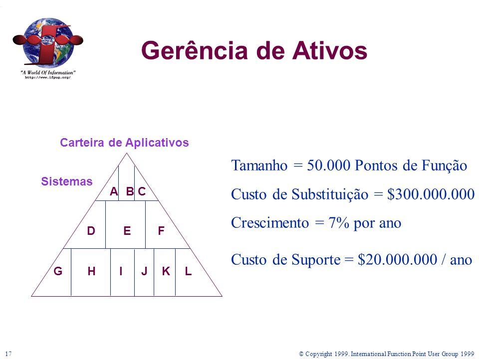 © Copyright 1999. International Function Point User Group 199917 Gerência de Ativos Carteira de Aplicativos Tamanho = 50.000 Pontos de Função Custo de