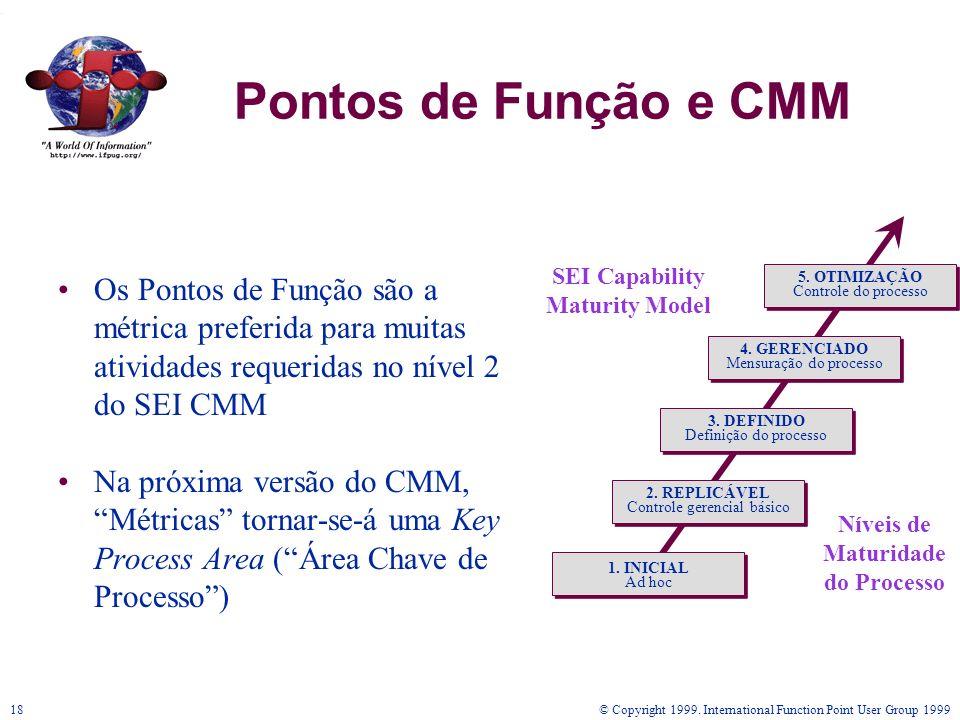 © Copyright 1999. International Function Point User Group 199918 Pontos de Função e CMM Os Pontos de Função são a métrica preferida para muitas ativid