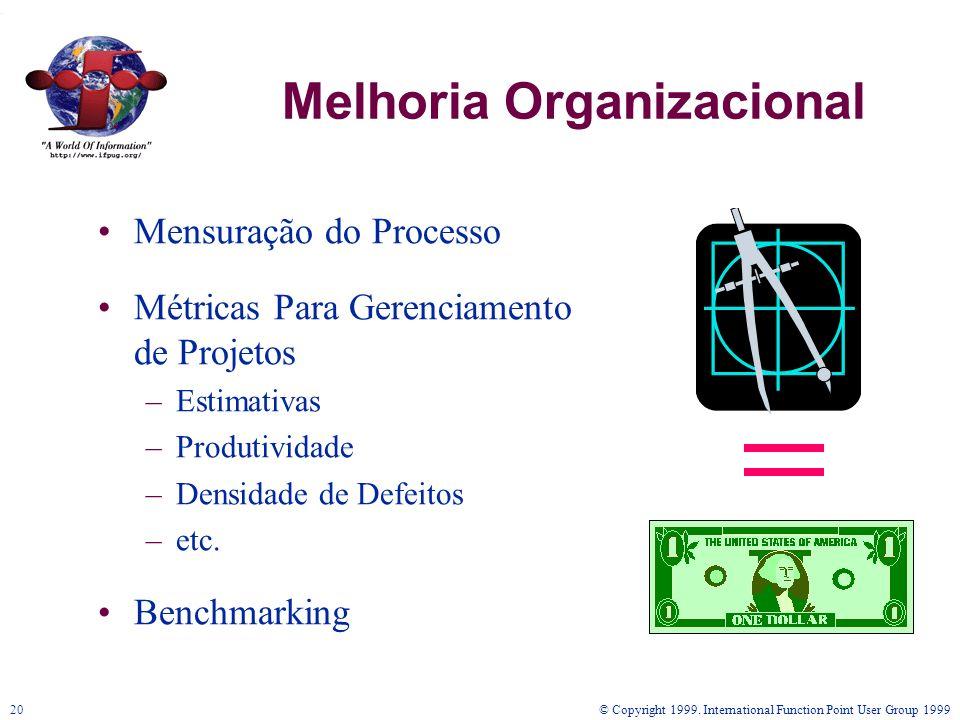 © Copyright 1999. International Function Point User Group 199920 Melhoria Organizacional Mensuração do Processo Métricas Para Gerenciamento de Projeto