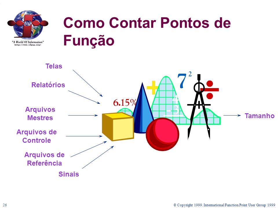 © Copyright 1999. International Function Point User Group 199926 Como Contar Pontos de Função Telas Relatórios Arquivos Mestres Tamanho Arquivos de Re