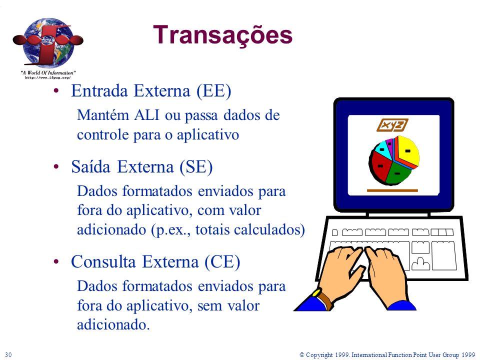 © Copyright 1999. International Function Point User Group 199930 Transações Entrada Externa (EE) Mantém ALI ou passa dados de controle para o aplicati