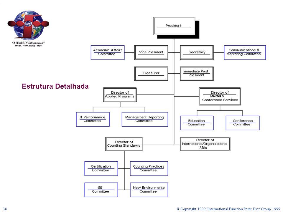 © Copyright 1999. International Function Point User Group 199938 Estrutura Detalhada