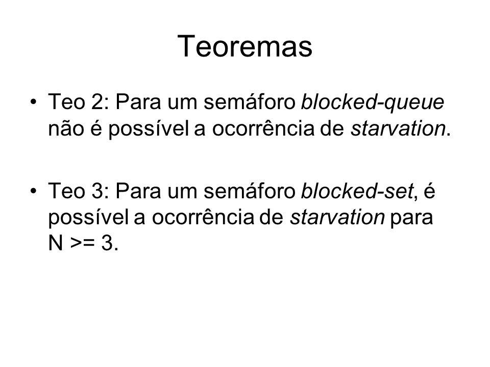 Teoremas Teo 2: Para um semáforo blocked-queue não é possível a ocorrência de starvation. Teo 3: Para um semáforo blocked-set, é possível a ocorrência