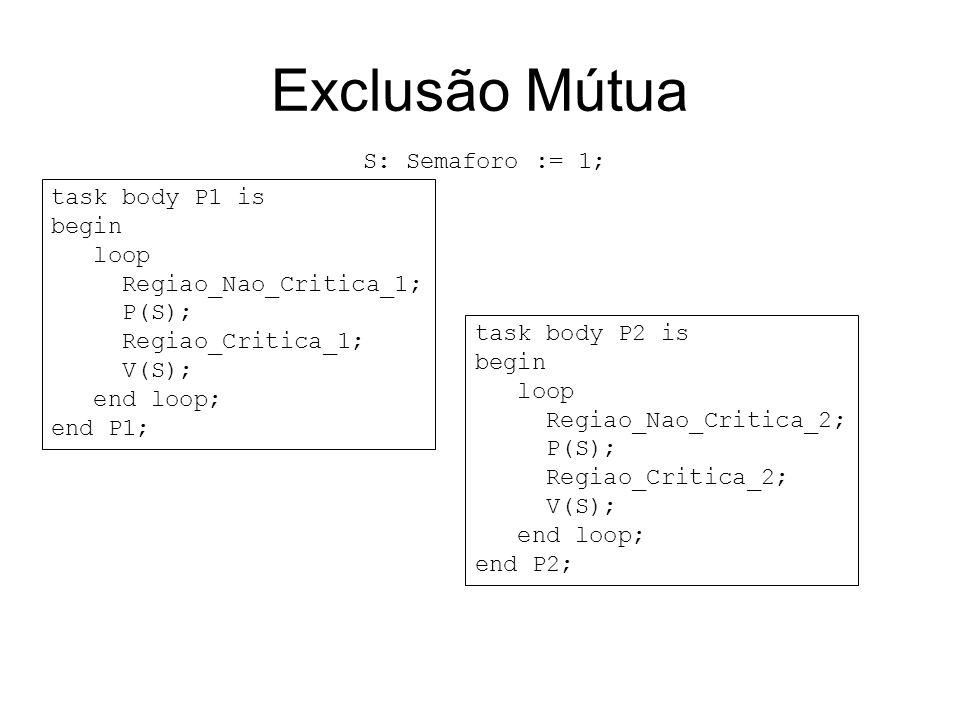 Exclusão Mútua task body P1 is begin loop Regiao_Nao_Critica_1; P(S); Regiao_Critica_1; V(S); end loop; end P1; task body P2 is begin loop Regiao_Nao_