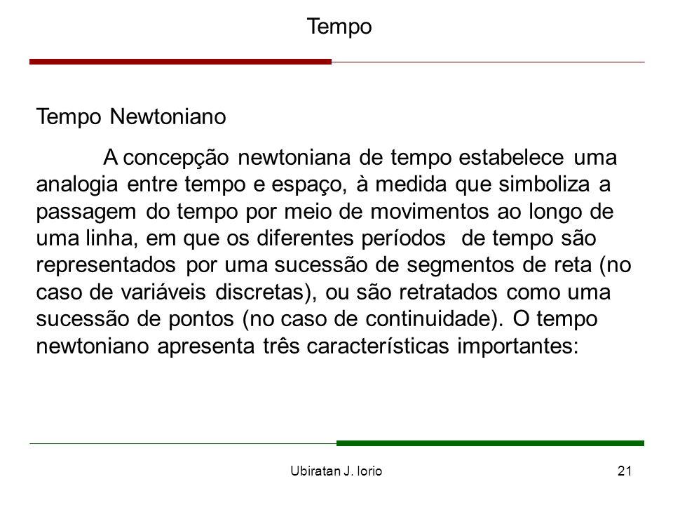 Ubiratan J. Iorio20 Tempo Há dois conceitos de tempo: o newtoniano e o real. A teoria econômica convencional adota a primeira concepção, enquanto os e