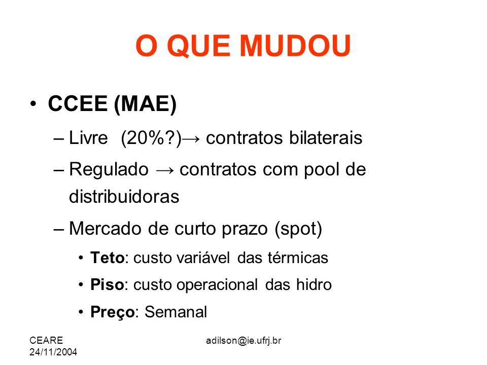 CEARE 24/11/2004 adilson@ie.ufrj.br O QUE MUDOU CCEE (MAE) –Livre (20%?) contratos bilaterais –Regulado contratos com pool de distribuidoras –Mercado