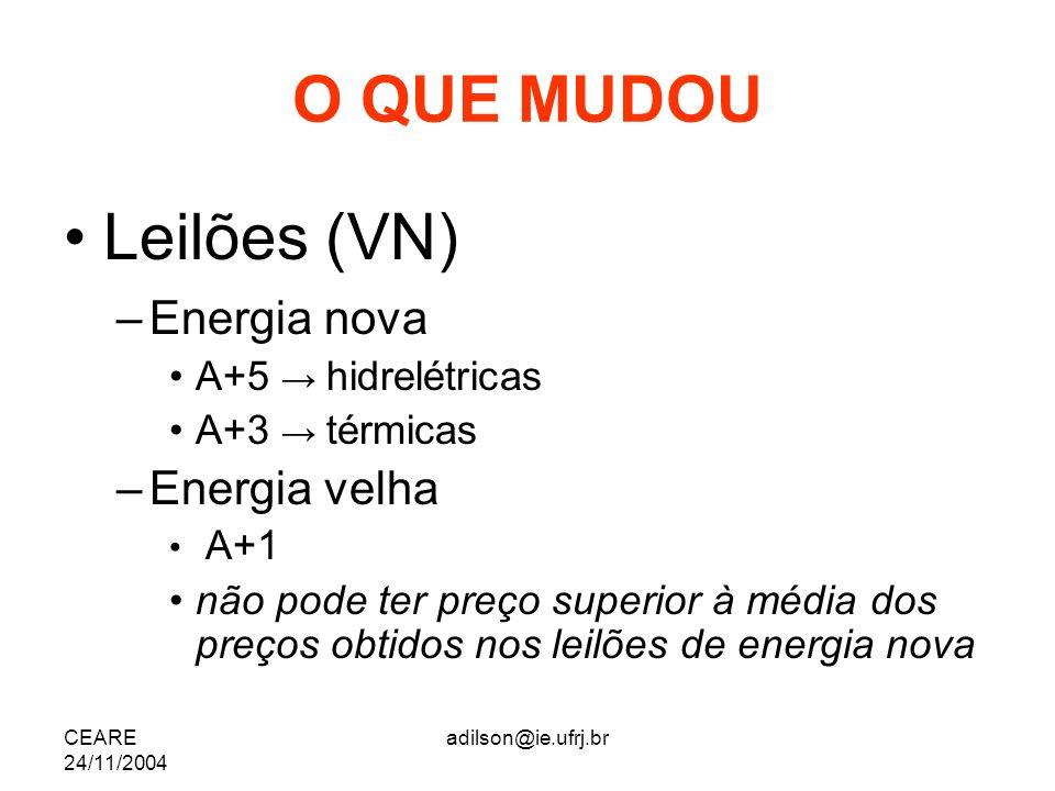 CEARE 24/11/2004 adilson@ie.ufrj.br O QUE MUDOU Leilões (VN) –Energia nova A+5 hidrelétricas A+3 térmicas –Energia velha A+1 não pode ter preço superi