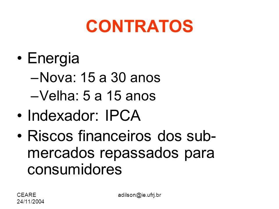 CEARE 24/11/2004 adilson@ie.ufrj.br CONTRATOS Energia –Nova: 15 a 30 anos –Velha: 5 a 15 anos Indexador: IPCA Riscos financeiros dos sub- mercados rep