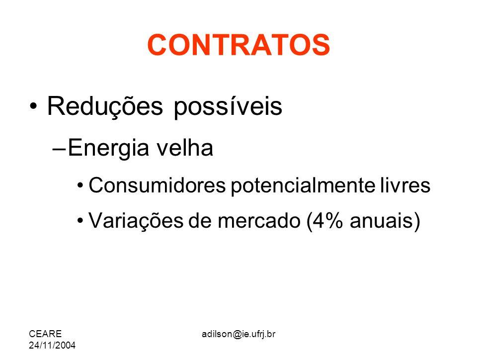 CEARE 24/11/2004 adilson@ie.ufrj.br CONTRATOS Reduções possíveis –Energia velha Consumidores potencialmente livres Variações de mercado (4% anuais)