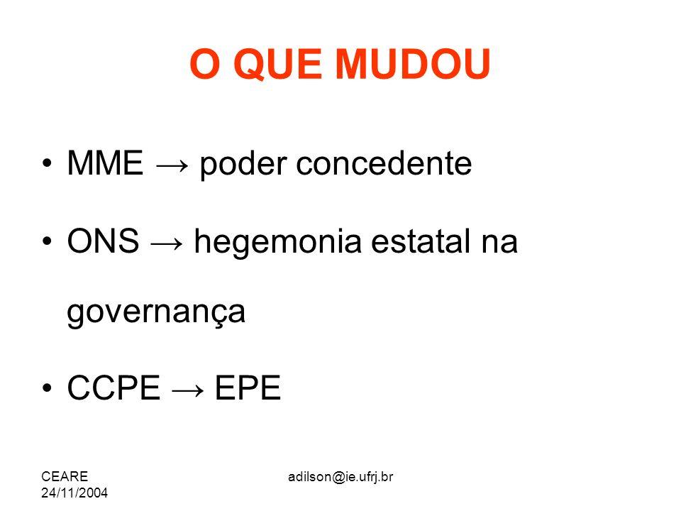CEARE 24/11/2004 adilson@ie.ufrj.br O QUE MUDOU MME poder concedente ONS hegemonia estatal na governança CCPE EPE