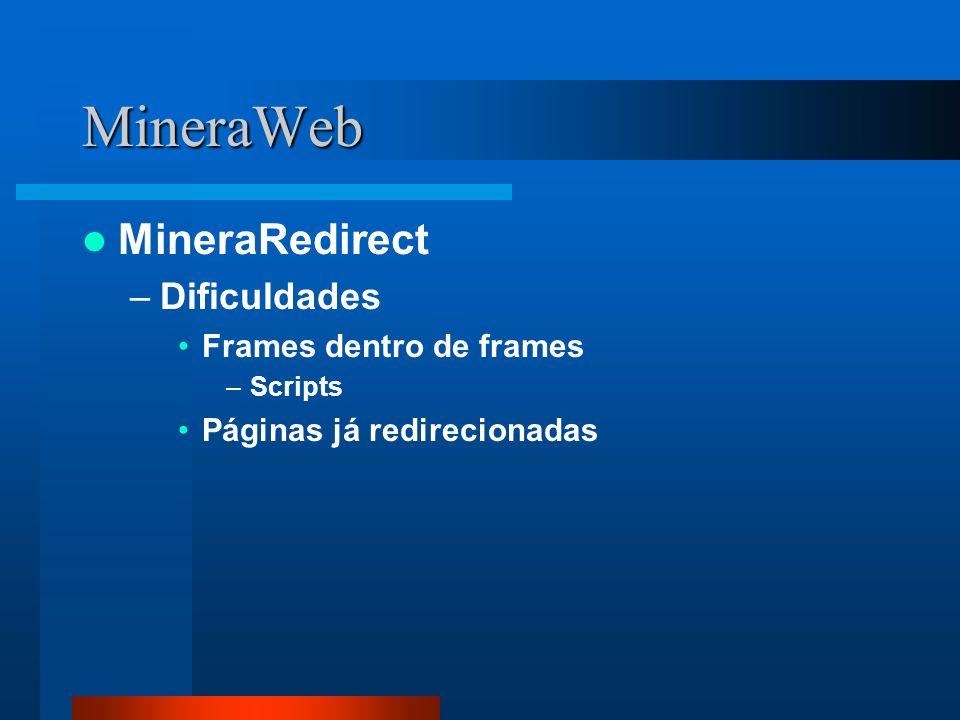 MineraWeb MineraRedirect –Dificuldades Frames dentro de frames –Scripts Páginas já redirecionadas