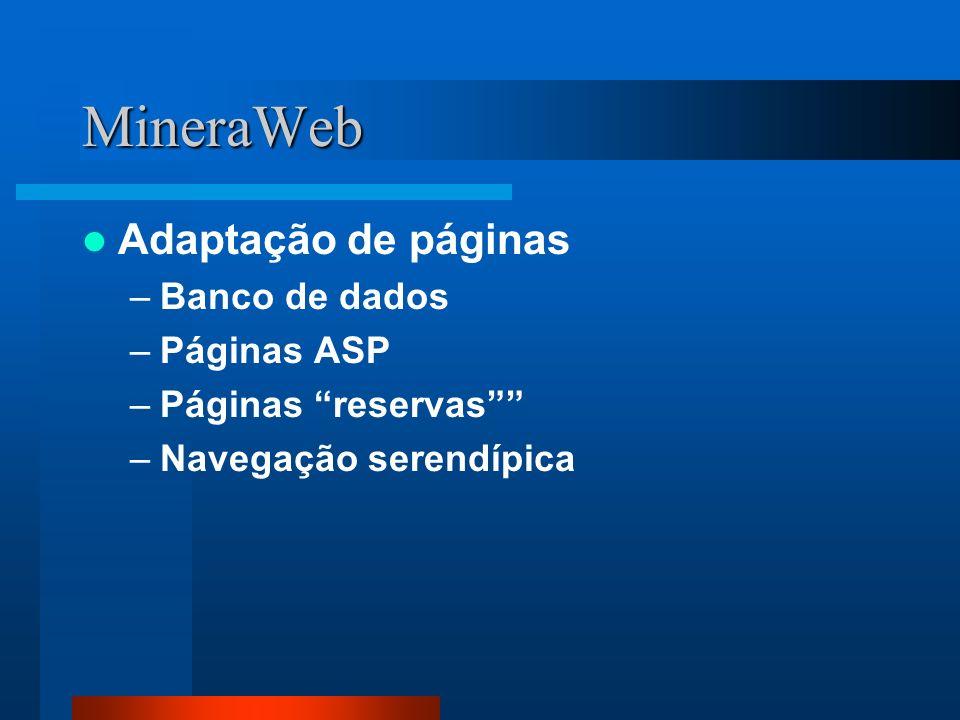 MineraWeb Adaptação de páginas –Banco de dados –Páginas ASP –Páginas reservas –Navegação serendípica
