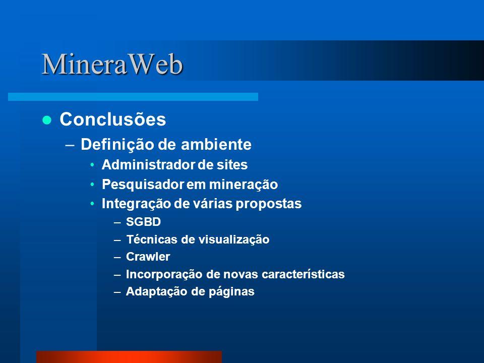 MineraWeb Conclusões –Definição de ambiente Administrador de sites Pesquisador em mineração Integração de várias propostas –SGBD –Técnicas de visualiz
