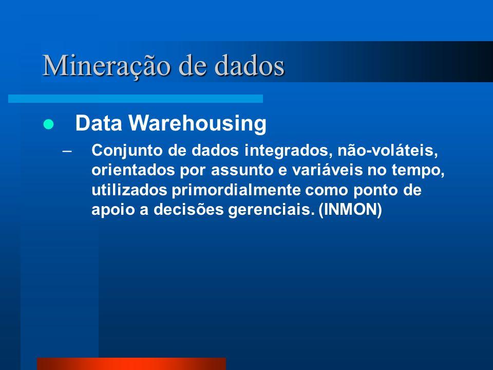 Mineração de dados Data Warehousing –Conjunto de dados integrados, não-voláteis, orientados por assunto e variáveis no tempo, utilizados primordialmen