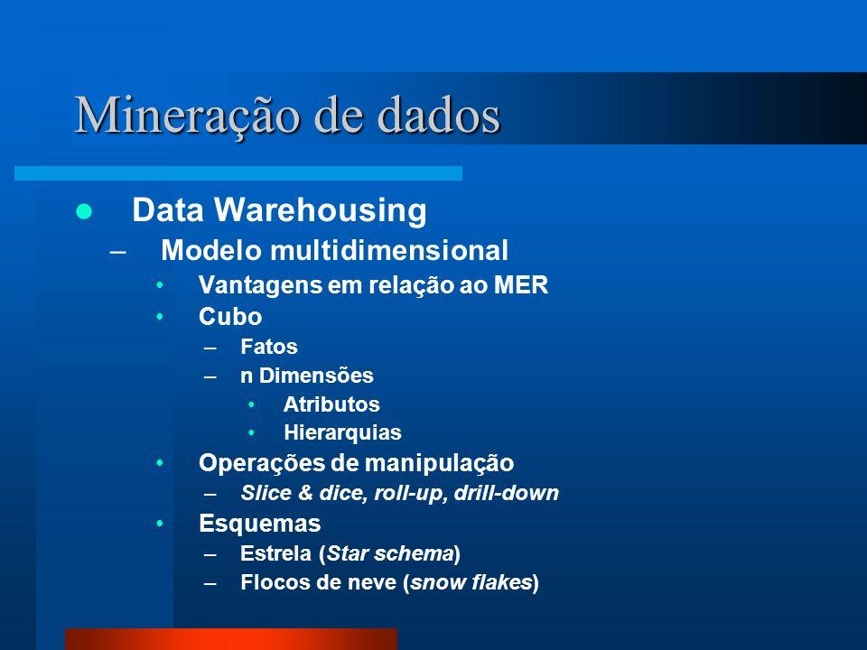 Mineração de dados Data Warehousing –Modelo multidimensional Vantagens em relação ao MER Cubo –Fatos –n Dimensões Atributos Hierarquias Operações de m