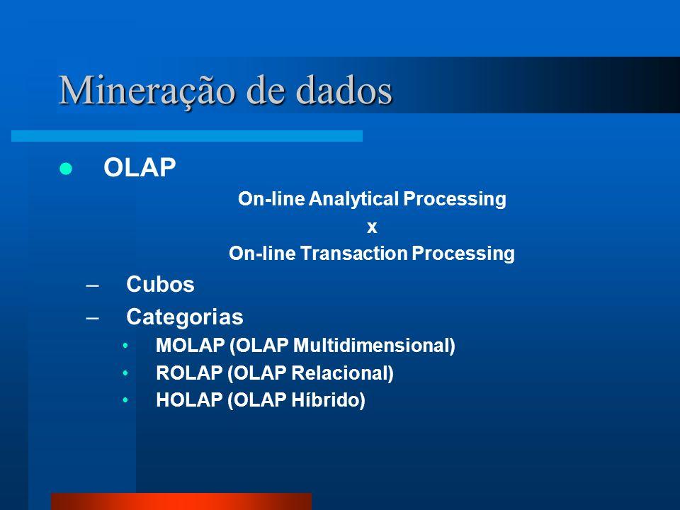 Mineração de dados OLAP On-line Analytical Processing x On-line Transaction Processing –Cubos –Categorias MOLAP (OLAP Multidimensional) ROLAP (OLAP Re