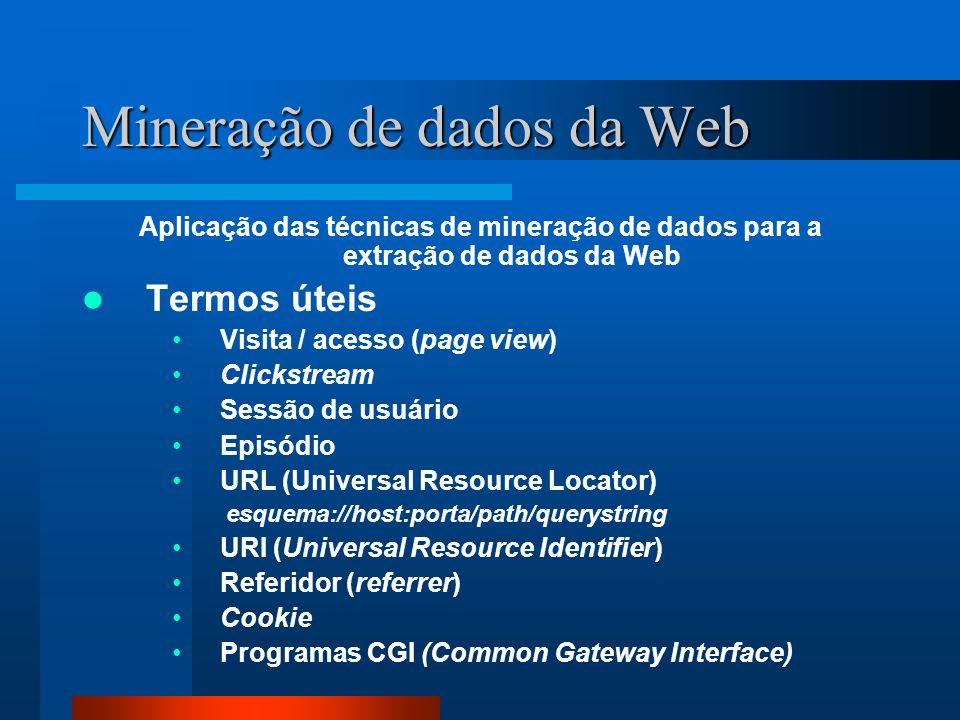 Mineração de dados da Web Aplicação das técnicas de mineração de dados para a extração de dados da Web Termos úteis Visita / acesso (page view) Clicks