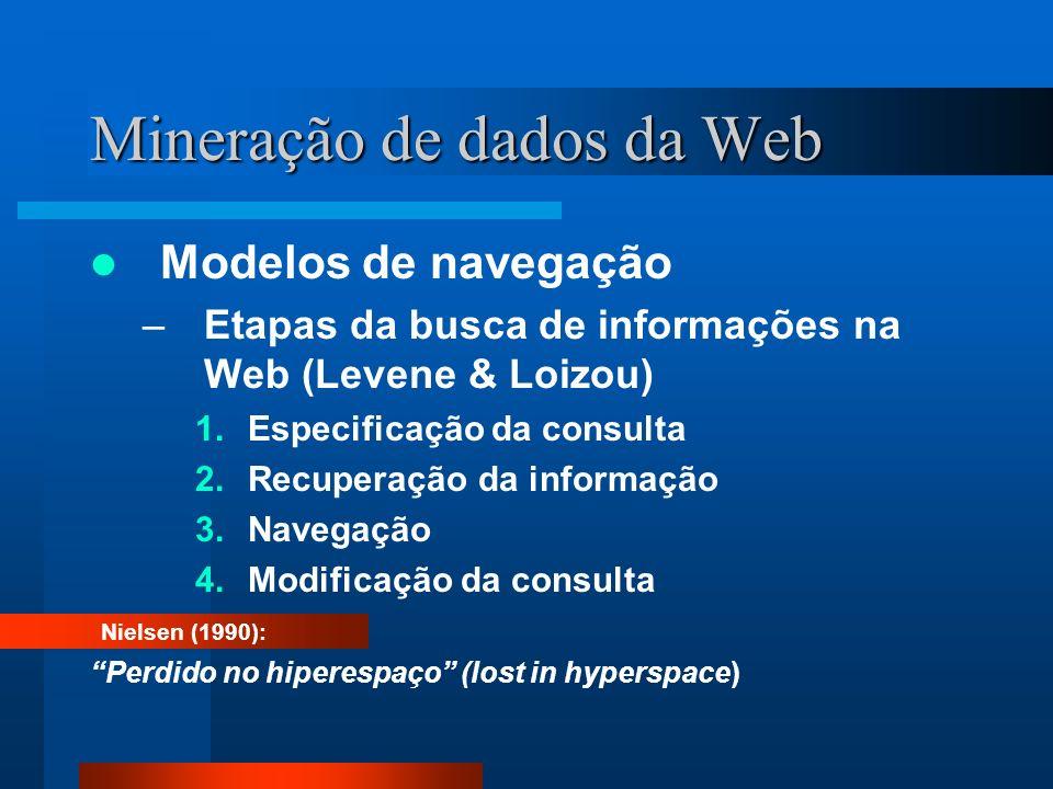 Mineração de dados da Web Modelos de navegação –Etapas da busca de informações na Web (Levene & Loizou) 1.Especificação da consulta 2.Recuperação da i