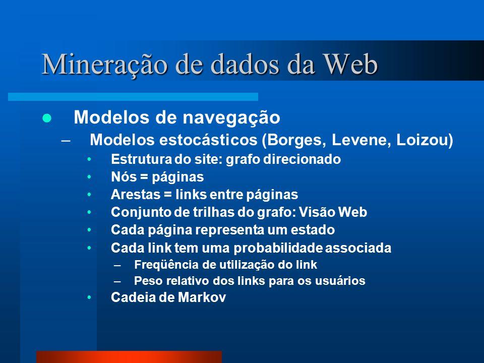 Mineração de dados da Web Modelos de navegação –Modelos estocásticos (Borges, Levene, Loizou) Estrutura do site: grafo direcionado Nós = páginas Arest
